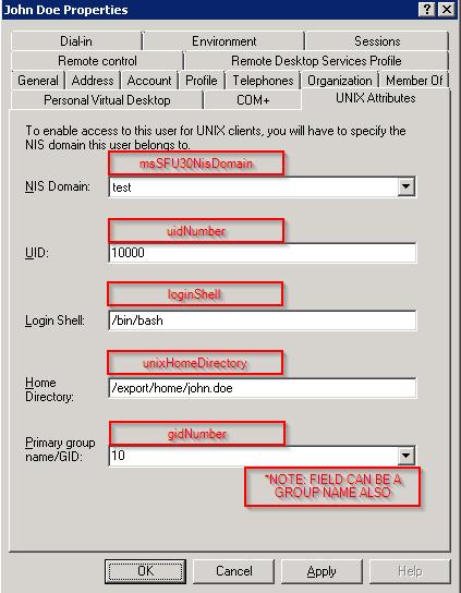 UnixAtrributes